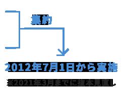 集約:2012年7月1日から実施